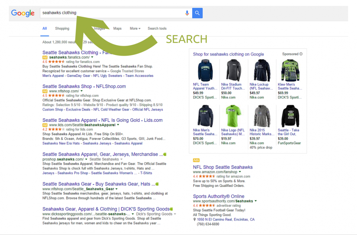 Why You Should Leverage Retargeting