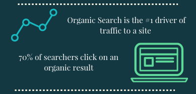 SEO Stats | New Dimension Marketing & Research