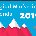 A Prediction Of Digital Marketing Trends In 2019